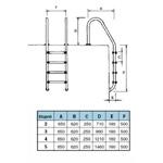 Plastové schodíky Standard